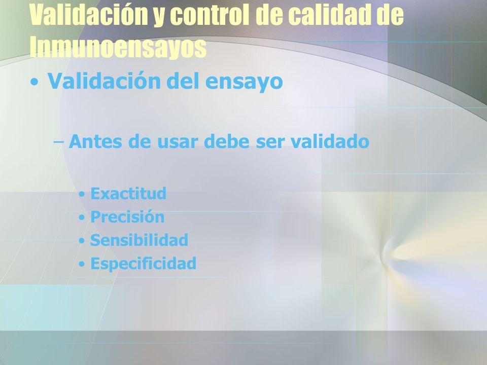 Validación y control de calidad de Inmunoensayos Validación del ensayo –Antes de usar debe ser validado Exactitud Precisión Sensibilidad Especificidad
