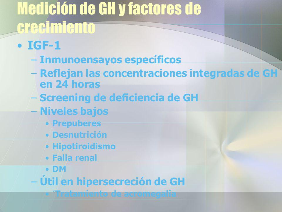 Medición de GH y factores de crecimiento IGF-1 –Inmunoensayos específicos –Reflejan las concentraciones integradas de GH en 24 horas –Screening de deficiencia de GH –Niveles bajos Prepuberes Desnutrición Hipotiroidismo Falla renal DM –Útil en hipersecreción de GH ´Tratamiento de acromegalia