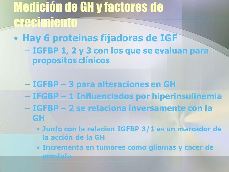 Medición de GH y factores de crecimiento Hay 6 proteinas fijadoras de IGF –IGFBP 1, 2 y 3 con los que se evaluan para propositos clínicos –IGFBP – 3 para alteraciones en GH –IFGBP – 1 Influenciados por hiperinsulinemia –IGFBP – 2 se relaciona inversamente con la GH Junto con la relacion IGFBP 3/1 es un marcador de la acción de la GH Incrementa en tumores como gliomas y cacer de prostata