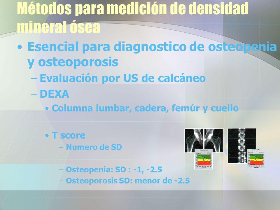 Métodos para medición de densidad mineral ósea Esencial para diagnostico de osteopenia y osteoporosis –Evaluación por US de calcáneo –DEXA Columna lumbar, cadera, femúr y cuello T score –Numero de SD –Osteopenia: SD : -1, -2.5 –Osteoporosis SD: menor de -2.5