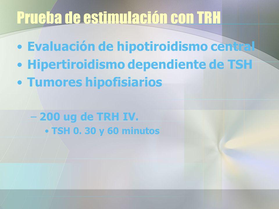 Prueba de estimulación con TRH Evaluación de hipotiroidismo central Hipertiroidismo dependiente de TSH Tumores hipofisiarios –200 ug de TRH IV.