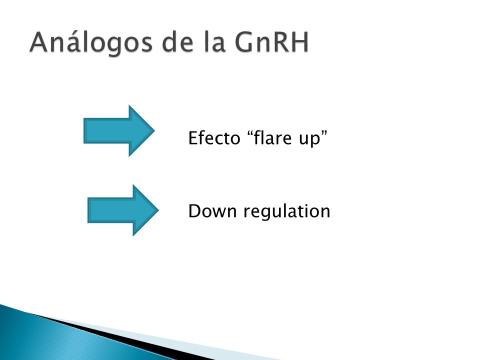 Efecto flare up Down regulation