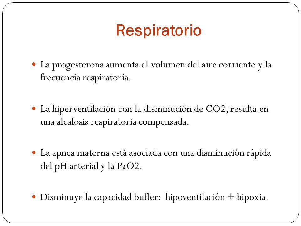 Etiología del Paro Cardiaco Situación ClínicaComplicaciones que pueden causar paro cardiaco Hipertensión inducida por la gestación.