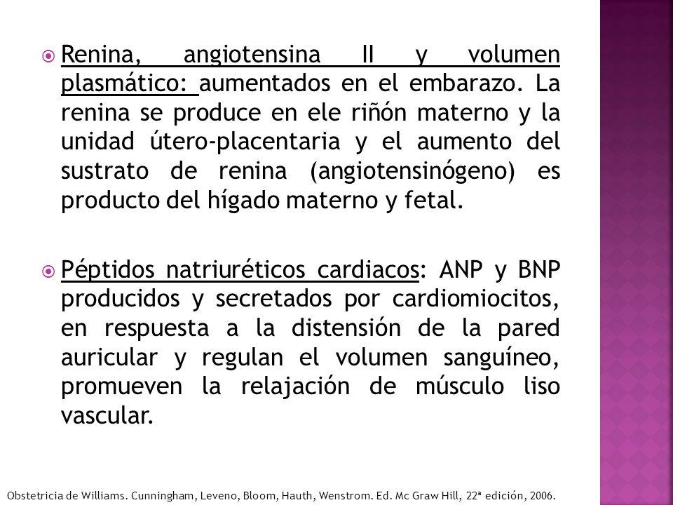 Renina, angiotensina II y volumen plasmático: aumentados en el embarazo. La renina se produce en ele riñón materno y la unidad útero-placentaria y el