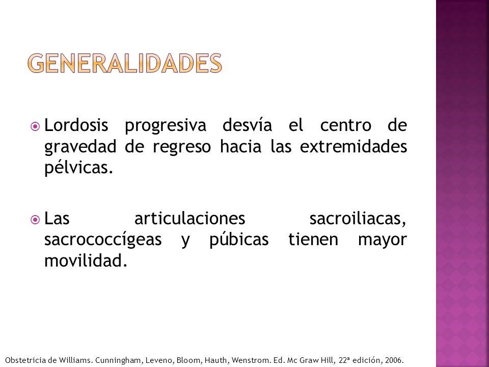 Lordosis progresiva desvía el centro de gravedad de regreso hacia las extremidades pélvicas. Las articulaciones sacroiliacas, sacrococcígeas y púbicas