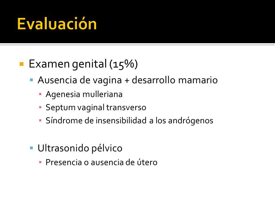 Examen genital (15%) Ausencia de vagina + desarrollo mamario Agenesia mulleriana Septum vaginal transverso Síndrome de insensibilidad a los andrógenos Ultrasonido pélvico Presencia o ausencia de útero