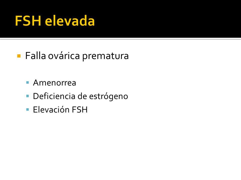 Falla ovárica prematura Amenorrea Deficiencia de estrógeno Elevación FSH