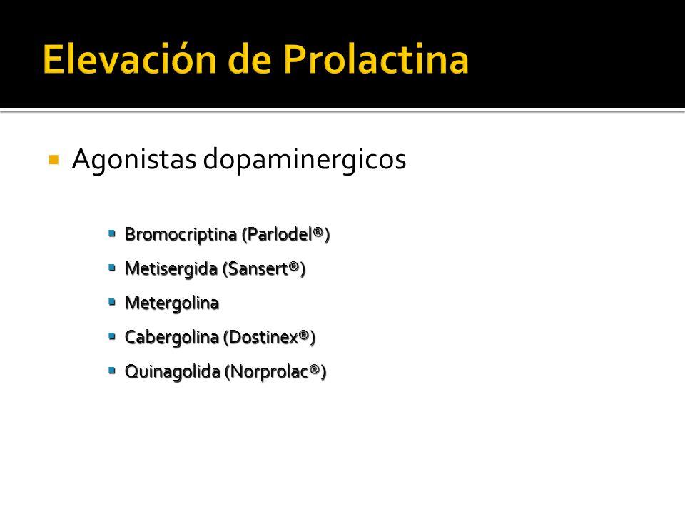 Agonistas dopaminergicos Bromocriptina (Parlodel®) Bromocriptina (Parlodel®) Metisergida (Sansert®) Metisergida (Sansert®) Metergolina Metergolina Cabergolina (Dostinex®) Cabergolina (Dostinex®) Quinagolida (Norprolac®) Quinagolida (Norprolac®)