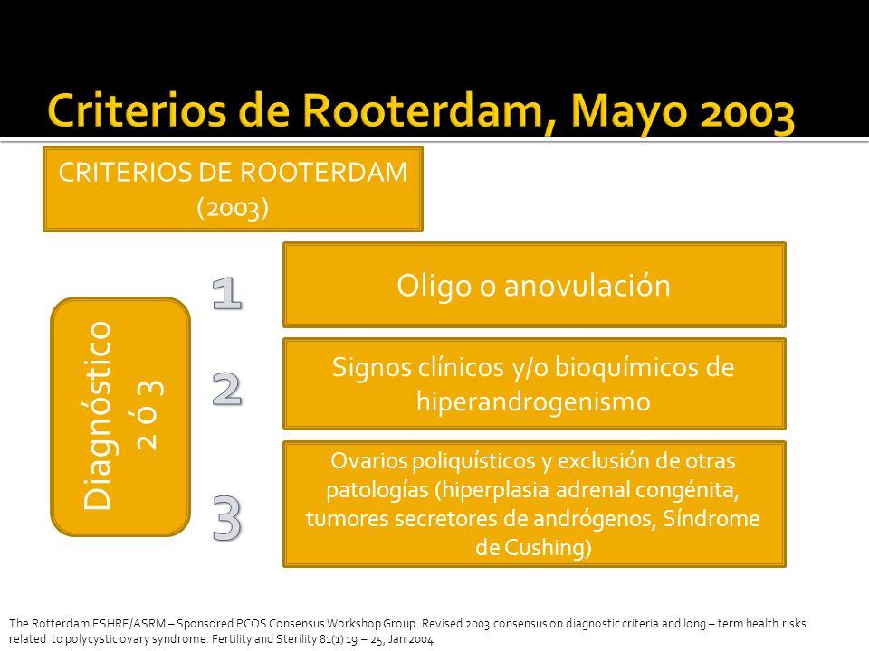 CRITERIOS DE ROOTERDAM (2003) Oligo o anovulación Signos clínicos y/o bioquímicos de hiperandrogenismo Ovarios poliquísticos y exclusión de otras patologías (hiperplasia adrenal congénita, tumores secretores de andrógenos, Síndrome de Cushing) Diagnóstico 2 ó 3 The Rotterdam ESHRE/ASRM – Sponsored PCOS Consensus Workshop Group.