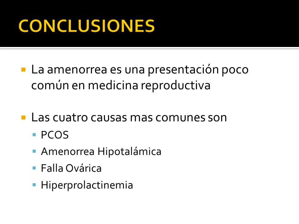 La amenorrea es una presentación poco común en medicina reproductiva Las cuatro causas mas comunes son PCOS Amenorrea Hipotalámica Falla Ovárica Hiperprolactinemia
