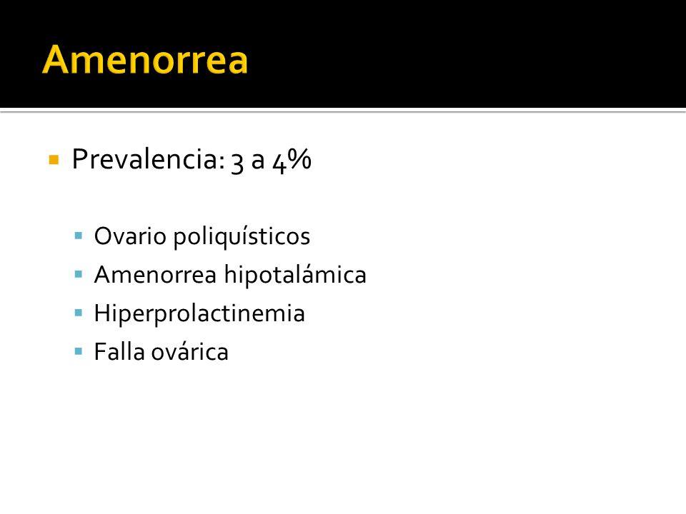 Prevalencia: 3 a 4% Ovario poliquísticos Amenorrea hipotalámica Hiperprolactinemia Falla ovárica