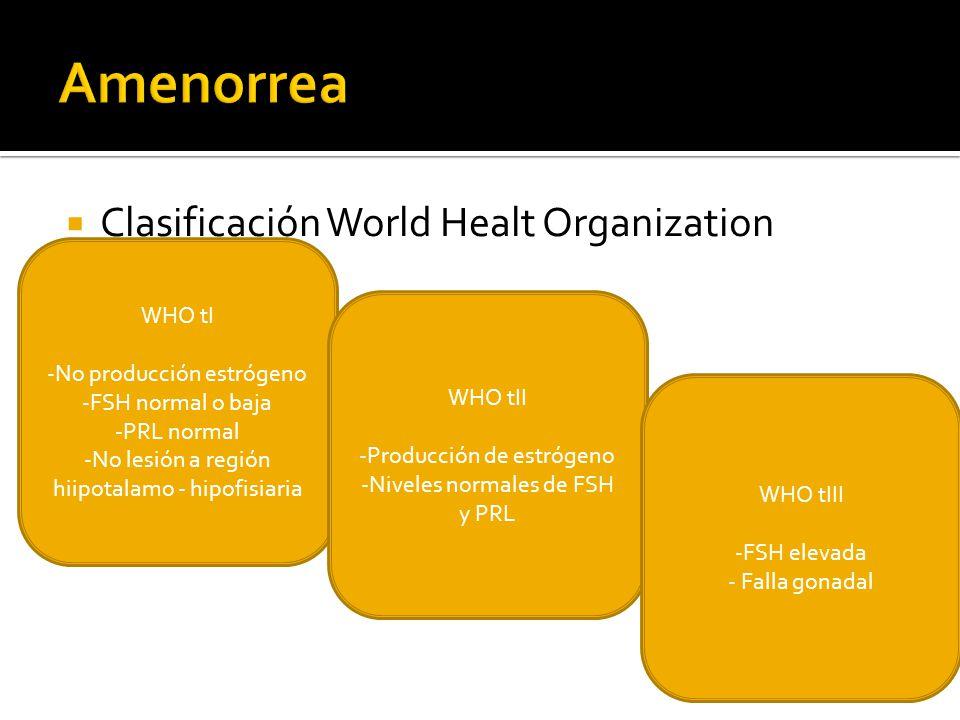 Clasificación World Healt Organization (WHO) WHO tI -No producción estrógeno -FSH normal o baja -PRL normal -No lesión a región hiipotalamo - hipofisiaria WHO tII -Producción de estrógeno -Niveles normales de FSH y PRL WHO tIII -FSH elevada - Falla gonadal