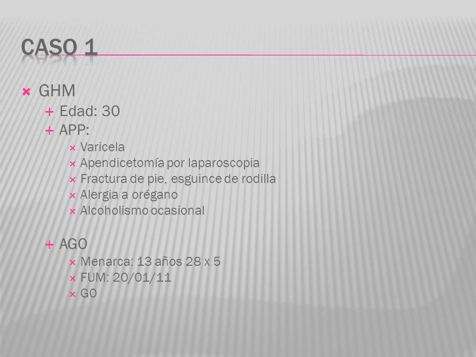 GHM Edad: 30 APP: Varicela Apendicetomía por laparoscopia Fractura de pie, esguince de rodilla Alergia a orégano Alcoholismo ocasional AGO Menarca: 13