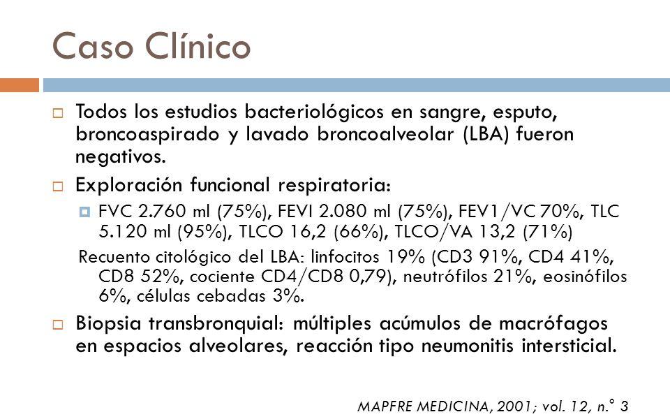 Caso Clínico Todos los estudios bacteriológicos en sangre, esputo, broncoaspirado y lavado broncoalveolar (LBA) fueron negativos. Exploración funciona