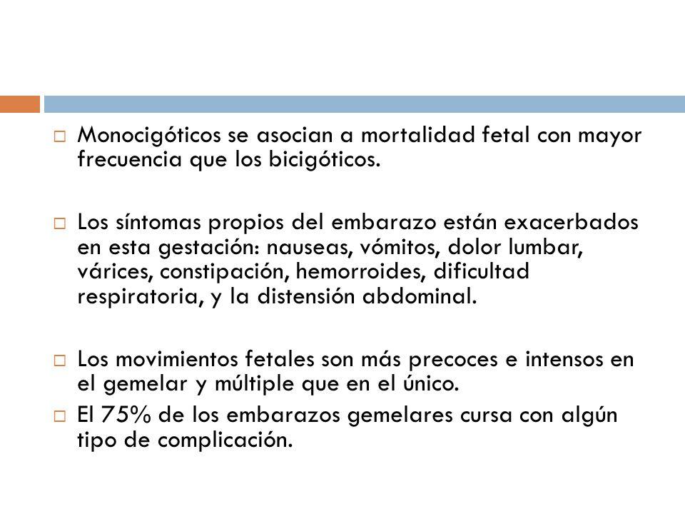 Monocigóticos se asocian a mortalidad fetal con mayor frecuencia que los bicigóticos. Los síntomas propios del embarazo están exacerbados en esta gest