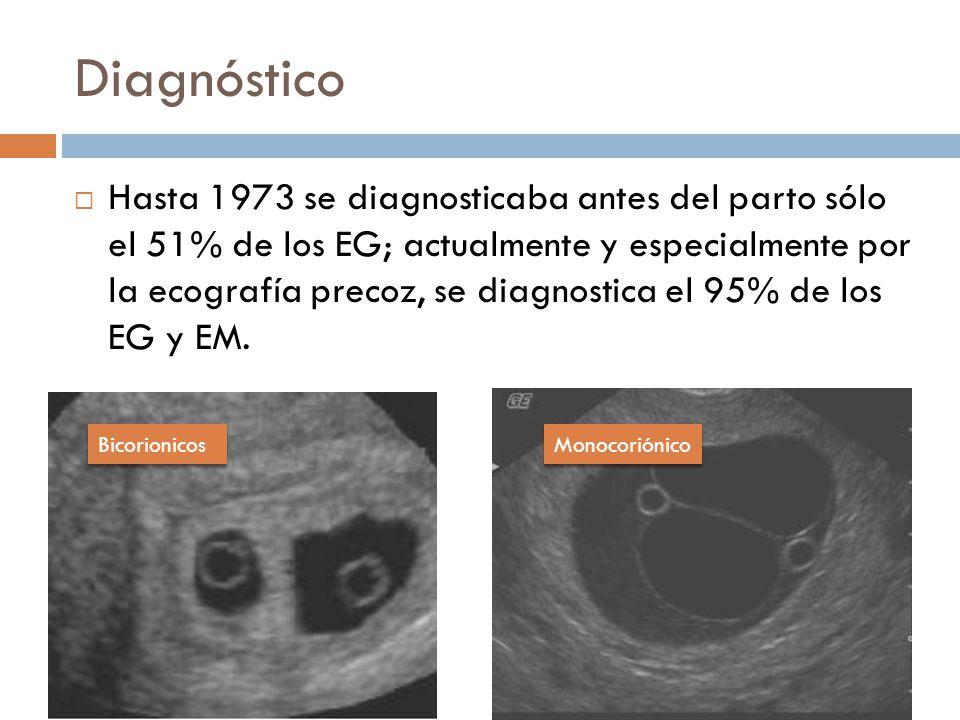 Diagnóstico Hasta 1973 se diagnosticaba antes del parto sólo el 51% de los EG; actualmente y especialmente por la ecografía precoz, se diagnostica el