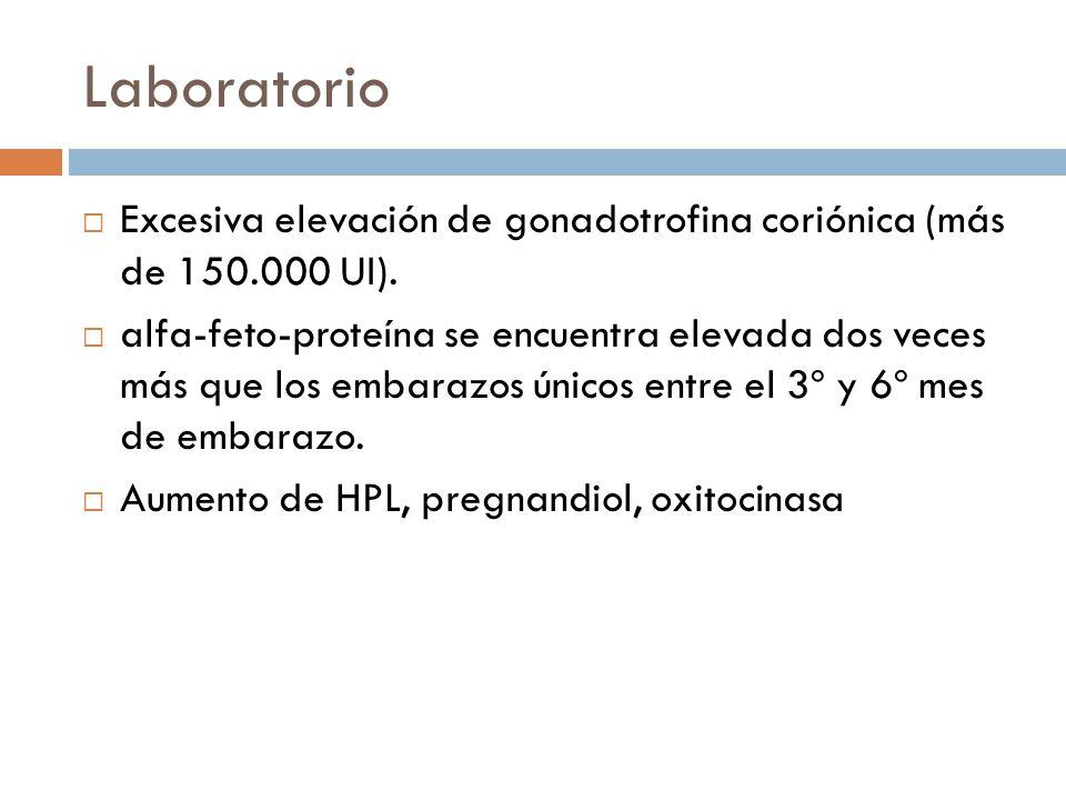 Laboratorio Excesiva elevación de gonadotrofina coriónica (más de 150.000 UI). alfa-feto-proteína se encuentra elevada dos veces más que los embarazos