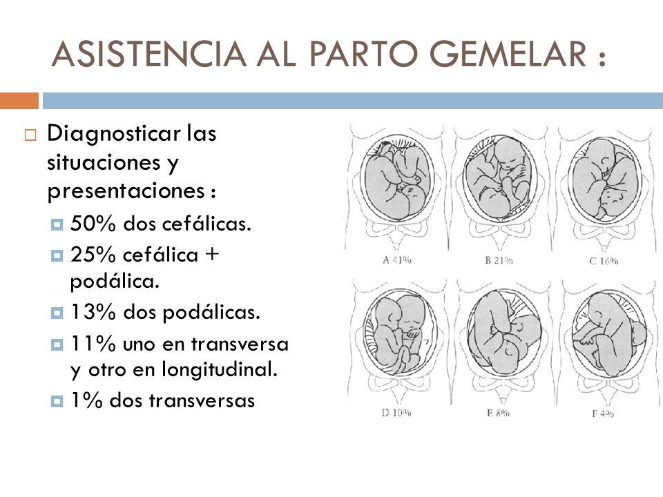 ASISTENCIA AL PARTO GEMELAR : Diagnosticar las situaciones y presentaciones : 50% dos cefálicas. 25% cefálica + podálica. 13% dos podálicas. 11% uno e