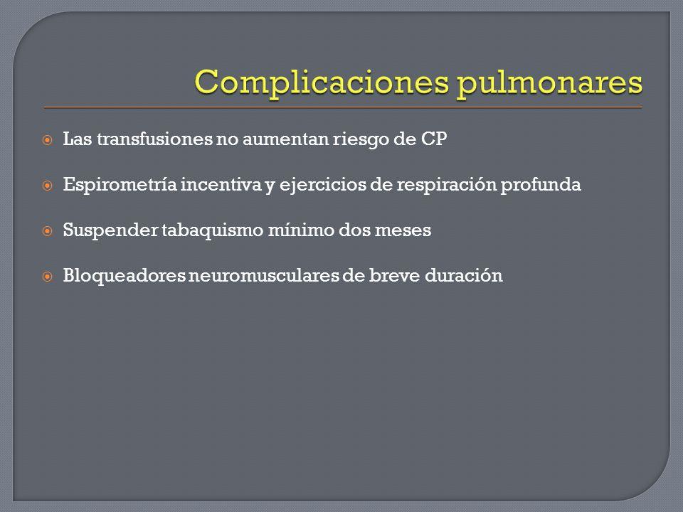 Las transfusiones no aumentan riesgo de CP Espirometría incentiva y ejercicios de respiración profunda Suspender tabaquismo mínimo dos meses Bloqueado
