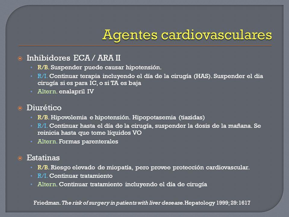 Inhibidores ECA / ARA II R/B. Suspender puede causar hipotensión. R/I. Continuar terapia incluyendo el día de la cirugía (HAS). Suspender el dia cirug