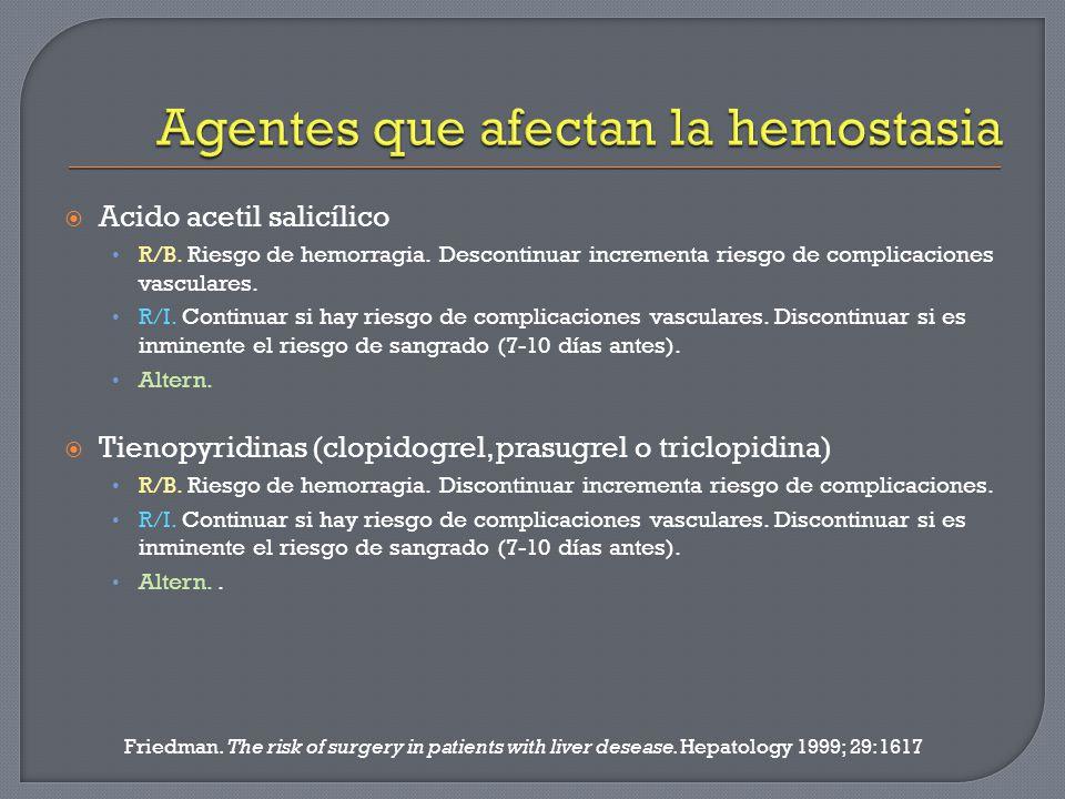 Acido acetil salicílico R/B. Riesgo de hemorragia. Descontinuar incrementa riesgo de complicaciones vasculares. R/I. Continuar si hay riesgo de compli