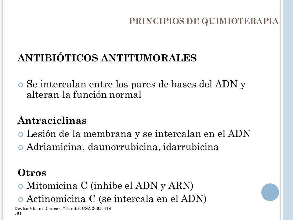 PRINCIPIOS DE QUIMIOTERAPIA ANTIBIÓTICOS ANTITUMORALES Se intercalan entre los pares de bases del ADN y alteran la función normal Antraciclinas Lesión