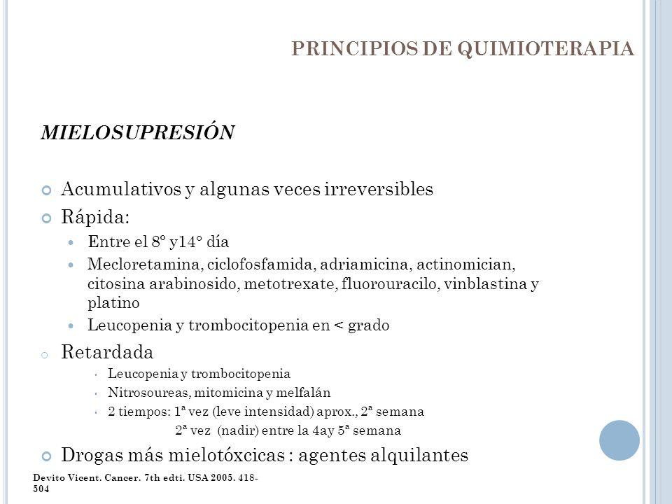 MIELOSUPRESIÓN Acumulativos y algunas veces irreversibles Rápida: Entre el 8º y14° día Mecloretamina, ciclofosfamida, adriamicina, actinomician, citos