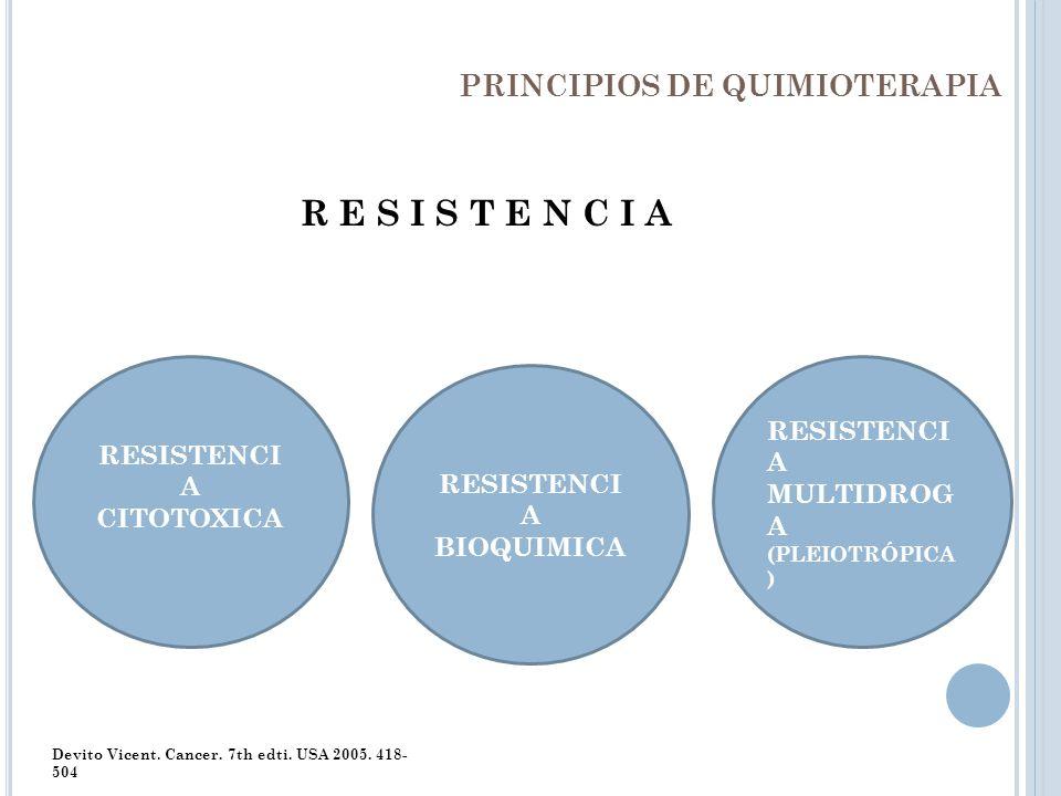 PRINCIPIOS DE QUIMIOTERAPIA R E S I S T E N C I A Devito Vicent. Cancer. 7th edti. USA 2005. 418- 504 RESISTENCI A CITOTOXICA RESISTENCI A BIOQUIMICA