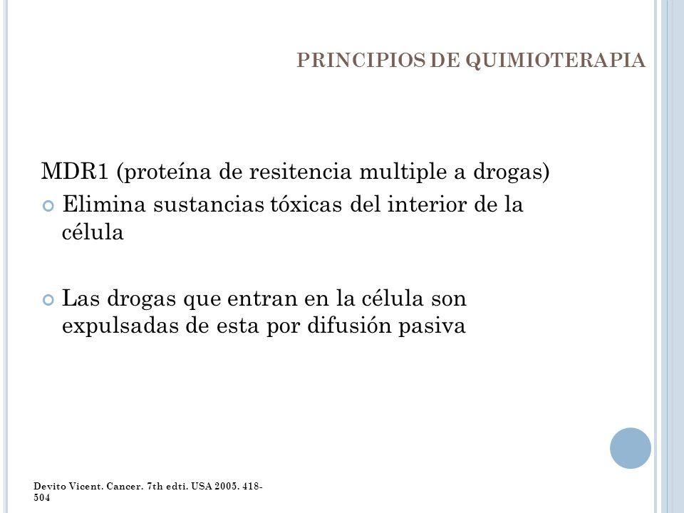 PRINCIPIOS DE QUIMIOTERAPIA MDR1 (proteína de resitencia multiple a drogas) Elimina sustancias tóxicas del interior de la célula Las drogas que entran