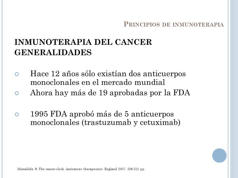 P RINCIPIOS DE INMUNOTERAPIA INMUNOTERAPIA DEL CANCER GENERALIDADES Hace 12 años sólo existían dos anticuerpos monoclonales en el mercado mundial Ahor
