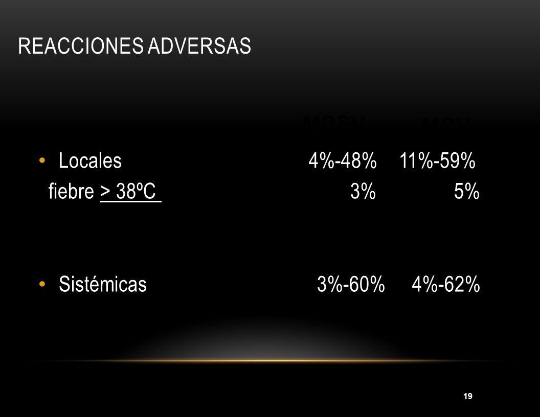 19 REACCIONES ADVERSAS Locales 4%-48% 11%-59% fiebre > 38ºC 3% 5% Sistémicas 3%-60% 4%-62% MPSV MCV