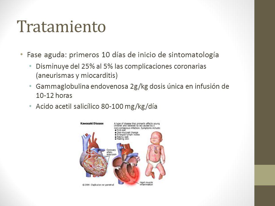 Tratamiento Fase aguda: primeros 10 días de inicio de sintomatología Disminuye del 25% al 5% las complicaciones coronarias (aneurismas y miocarditis)