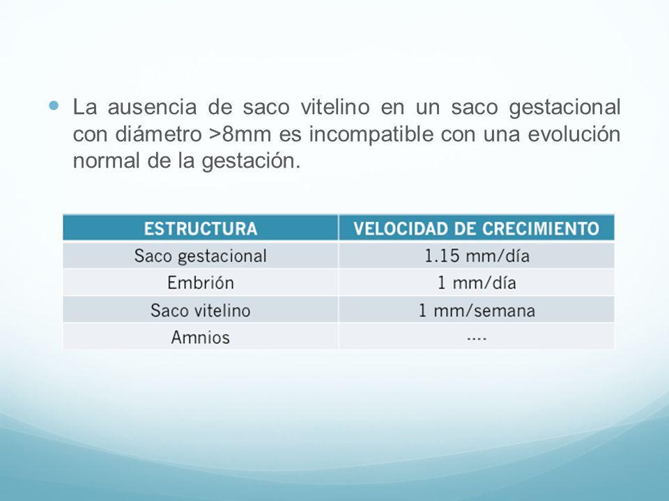 La ausencia de saco vitelino en un saco gestacional con diámetro >8mm es incompatible con una evolución normal de la gestación.