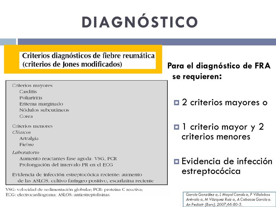 DIAGNÓSTICO Para el diagnóstico de FRA se requieren : 2 criterios mayores o 1 criterio mayor y 2 criterios menores Evidencia de infección estreptocóci