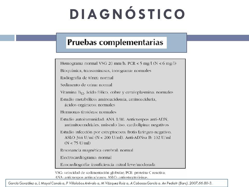 DIAGNÓSTICO García González a, L Mayol Canals a, P Villalobos Arévalo a, M Vázquez Ruiz a, A Cabacas García a. An Pediatr (Barc). 2007;66:80-3.