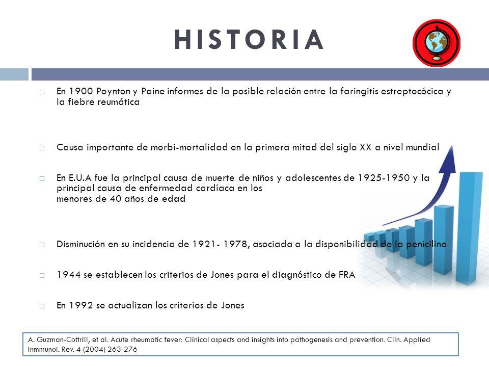 HISTORIA En 1900 Poynton y Paine informes de la posible relación entre la faringitis estreptocócica y la fiebre reumática Causa importante de morbi-mo