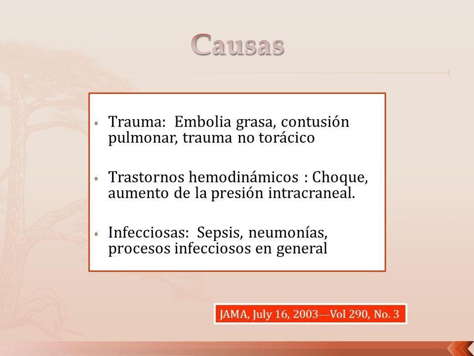 Trauma: Embolia grasa, contusión pulmonar, trauma no torácico Trastornos hemodinámicos : Choque, aumento de la presión intracraneal. Infecciosas: Seps