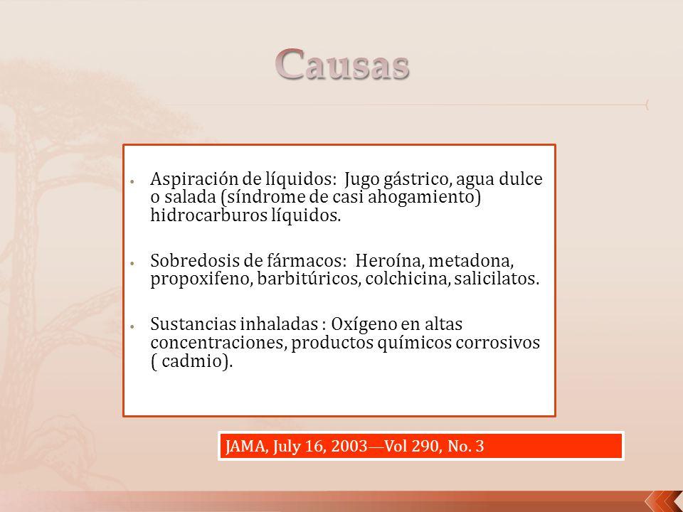 Aspiración de líquidos: Jugo gástrico, agua dulce o salada (síndrome de casi ahogamiento) hidrocarburos líquidos. Sobredosis de fármacos: Heroína, met