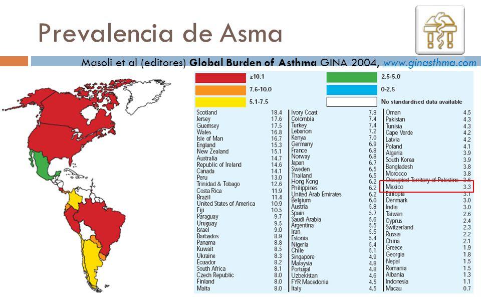 Prevalencia de Asma Masoli et al (editores) Global Burden of Asthma GINA 2004, www.ginasthma.com