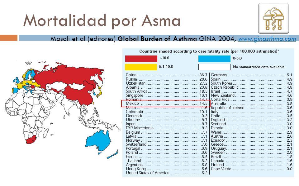 Mortalidad por Asma Masoli et al (editores) Global Burden of Asthma GINA 2004, www.ginasthma.com