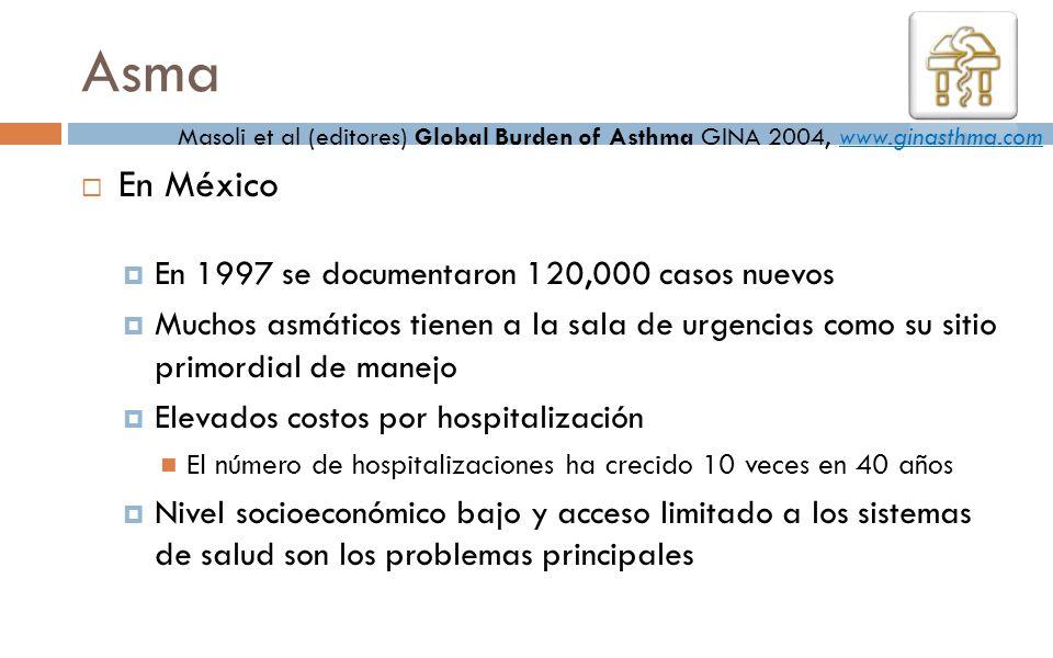 Asma En México En 1997 se documentaron 120,000 casos nuevos Muchos asmáticos tienen a la sala de urgencias como su sitio primordial de manejo Elevados