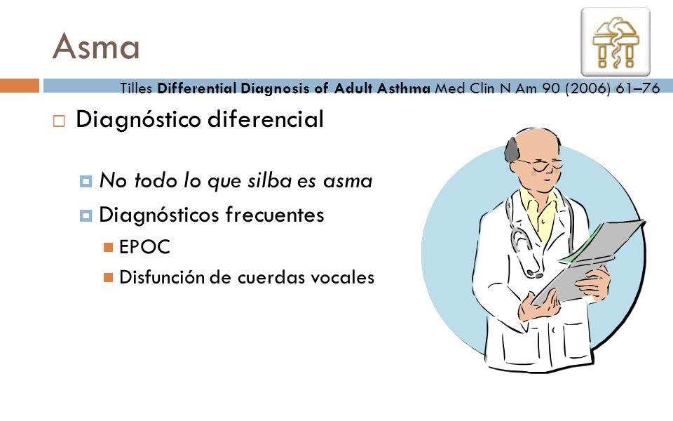Diagnóstico diferencial No todo lo que silba es asma Diagnósticos frecuentes EPOC Disfunción de cuerdas vocales Asma Tilles Differential Diagnosis of