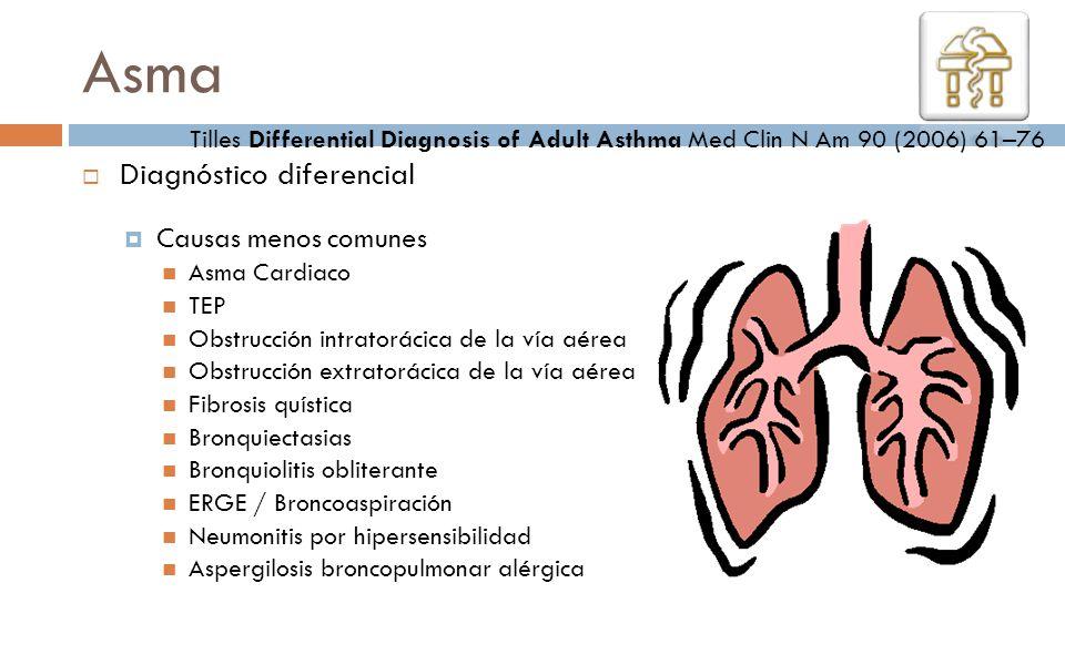 Diagnóstico diferencial Causas menos comunes Asma Cardiaco TEP Obstrucción intratorácica de la vía aérea Obstrucción extratorácica de la vía aérea Fib