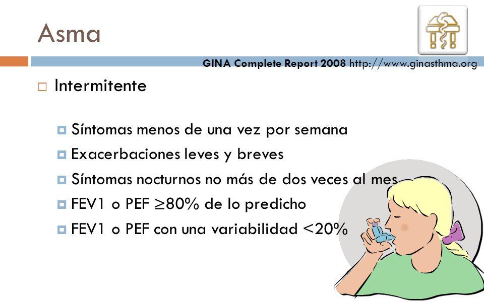 Intermitente Síntomas menos de una vez por semana Exacerbaciones leves y breves Síntomas nocturnos no más de dos veces al mes FEV1 o PEF 80% de lo pre