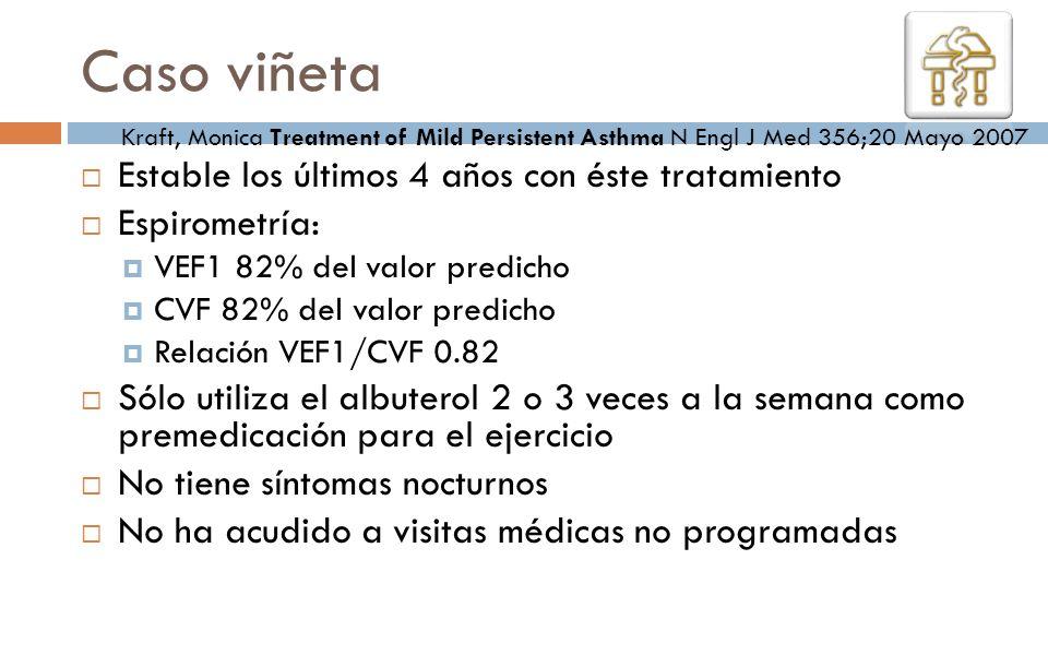 Caso viñeta Estable los últimos 4 años con éste tratamiento Espirometría: VEF1 82% del valor predicho CVF 82% del valor predicho Relación VEF1/CVF 0.8