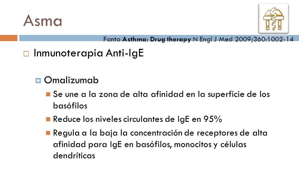 Inmunoterapia Anti-IgE Omalizumab Se une a la zona de alta afinidad en la superficie de los basófilos Reduce los niveles circulantes de IgE en 95% Reg