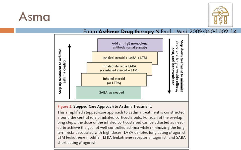 Asma Fanta Asthma: Drug therapy N Engl J Med 2009;360:1002-14