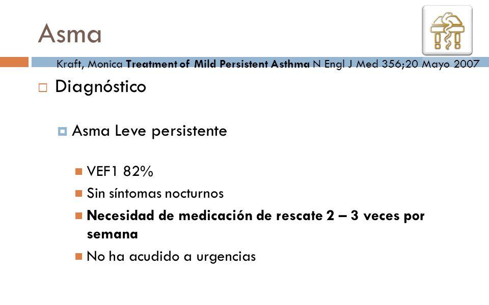 Asma Diagnóstico Asma Leve persistente VEF1 82% Sin síntomas nocturnos Necesidad de medicación de rescate 2 – 3 veces por semana No ha acudido a urgen