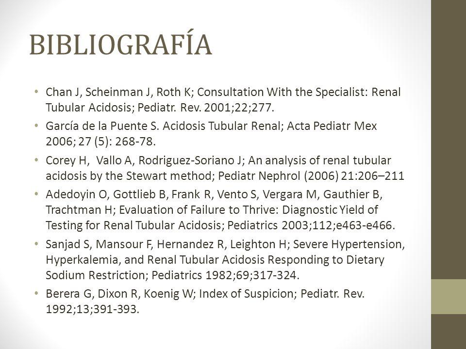 BIBLIOGRAFÍA Chan J, Scheinman J, Roth K; Consultation With the Specialist: Renal Tubular Acidosis; Pediatr. Rev. 2001;22;277. García de la Puente S.