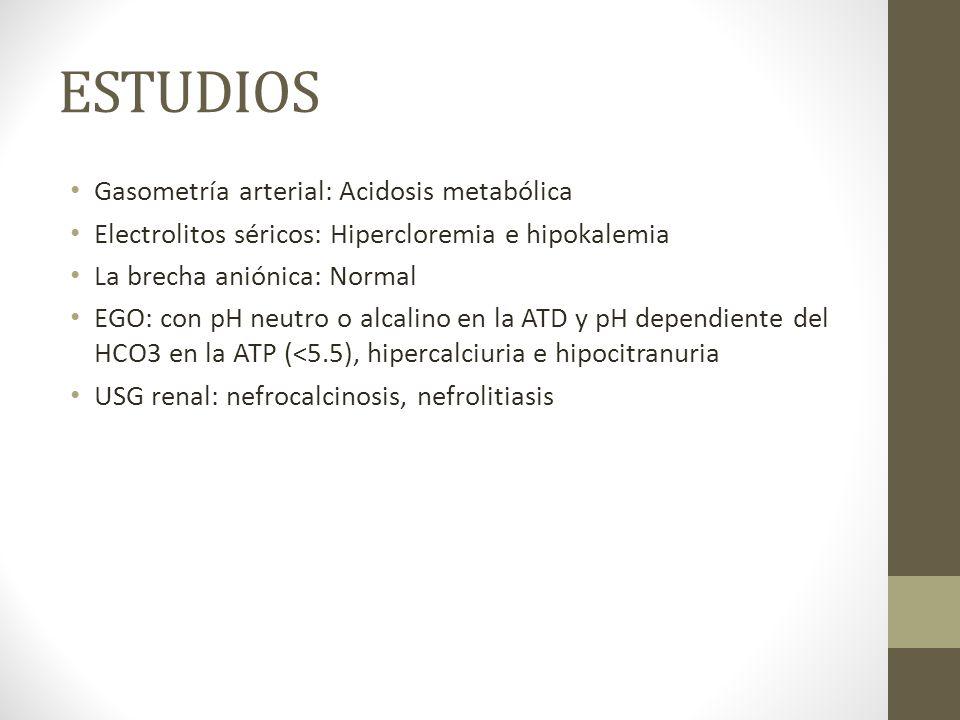 ESTUDIOS Gasometría arterial: Acidosis metabólica Electrolitos séricos: Hipercloremia e hipokalemia La brecha aniónica: Normal EGO: con pH neutro o al